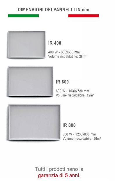Pannelli a infrarossi prezzi installazione climatizzatore for Pannelli radianti infrarossi portatili