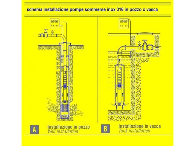 pompa sommersa acqua potabile certificata inox KTW - 3/3